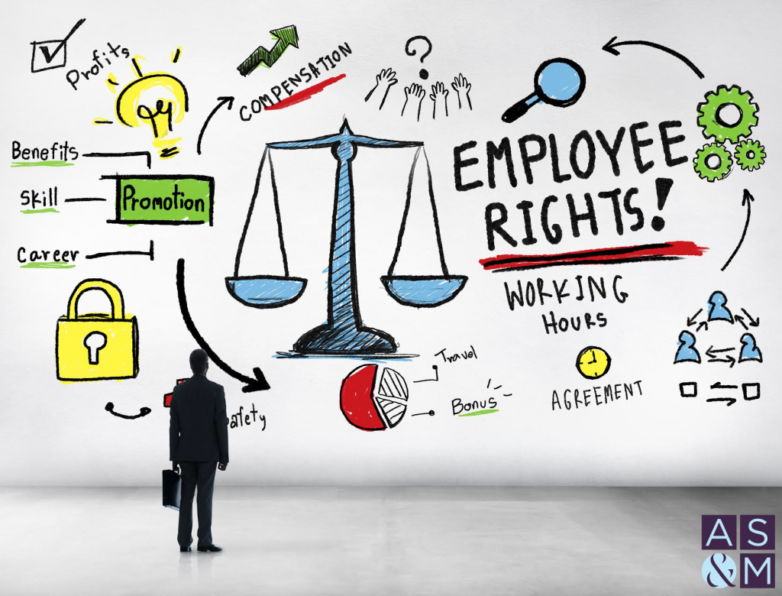 Employment Disputes: Finding Solutions